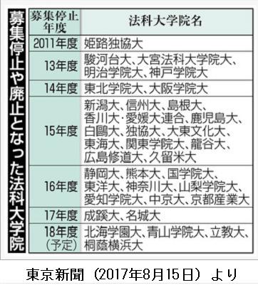 司法改革」のパラドックス(真逆...