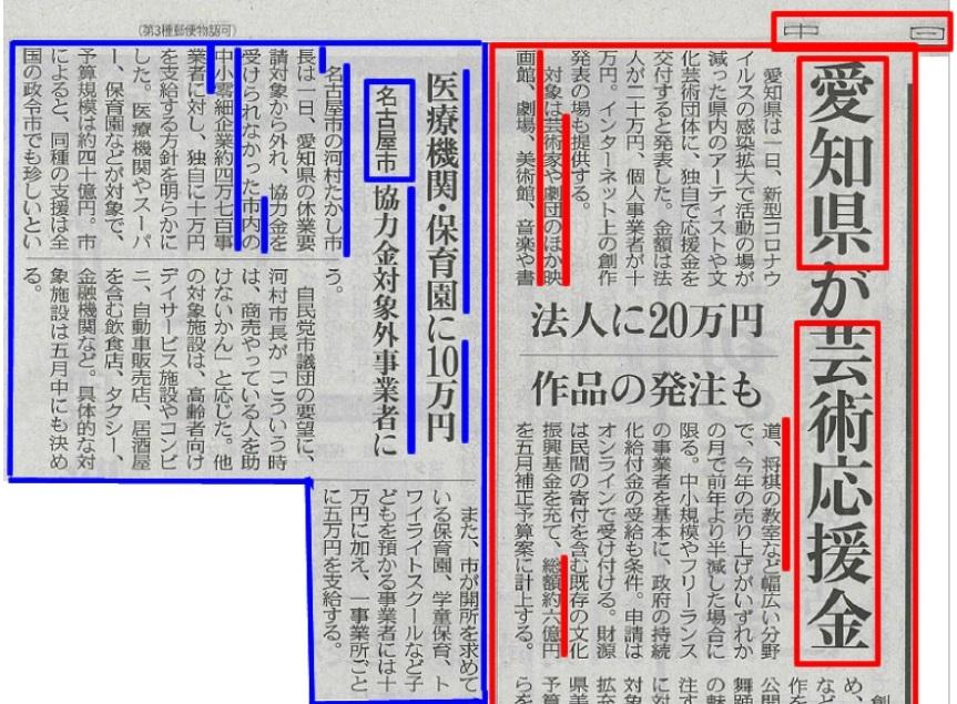 愛知 県 法人 県民 税